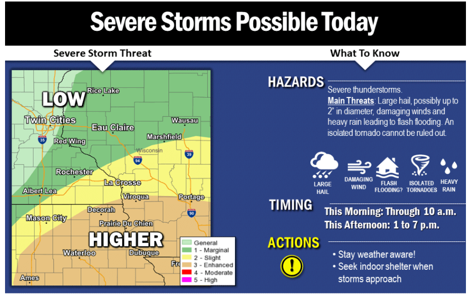 Post Photo for Severe Storms Possible Today