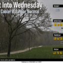 Wet into Wednesday then cooler but still near normal