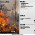Elevated Fire Weather Conditions This Afternoon